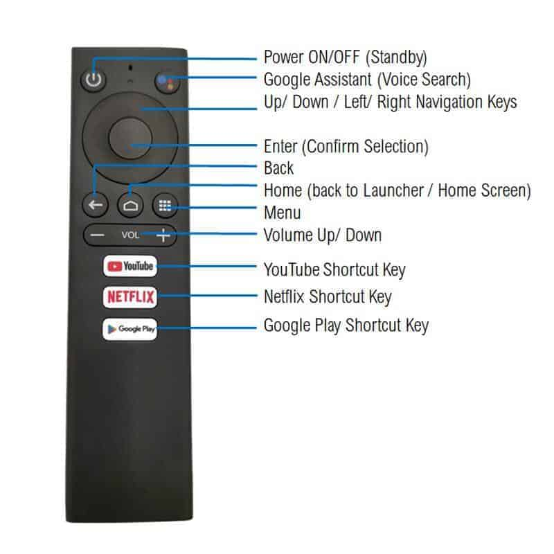 Ematic AGT419 Remote Control