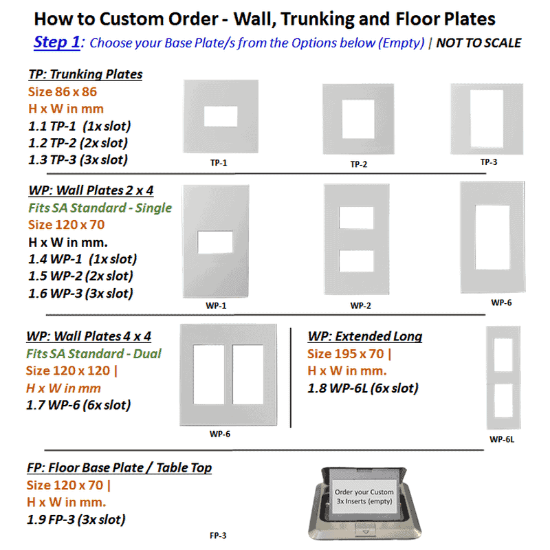 htech wall plate sizes and options