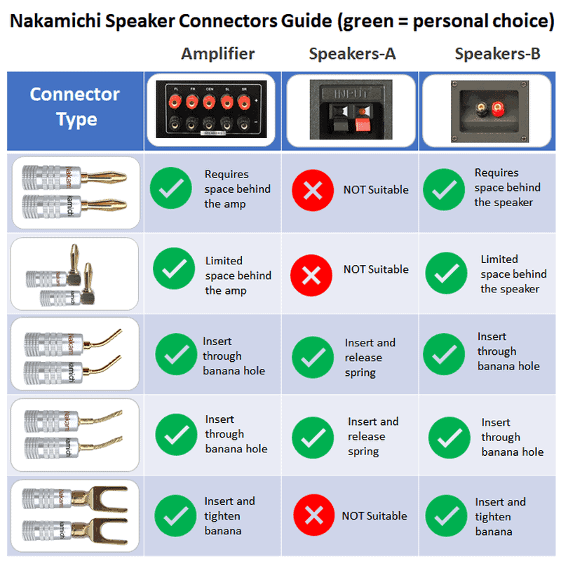 nakamichi speaker connector u guide how to