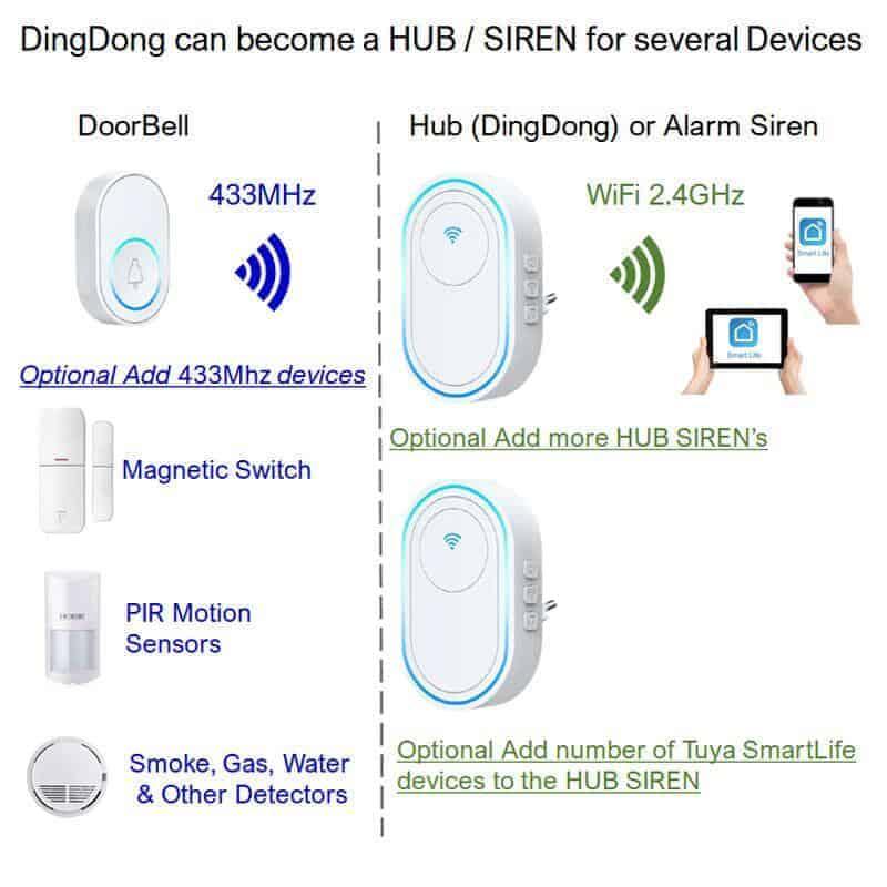smart wifi doorbell 433Mhz tuya smart life app