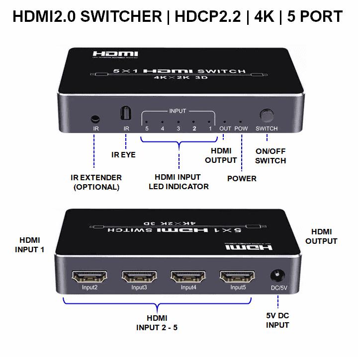 HDMI Switch v2.0 HDCP2.2, 5 way, 4k