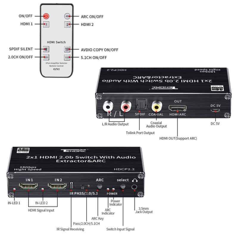 HDMI Audio Extractor Switch 4K ARC EDID HDCP2.2 v2.0b DAC diagram