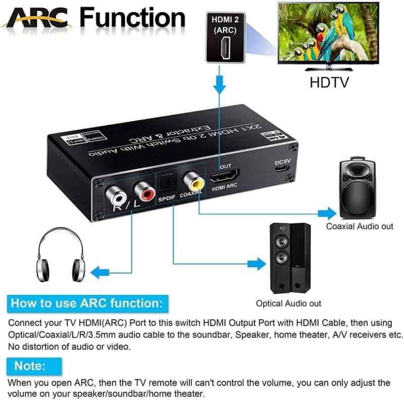 HDMI Audio Extractor Switch 4K ARC settings EDID HDCP2.2 v2.0b DAC